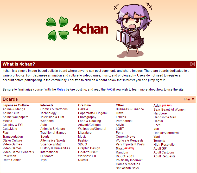4chan - Interface Analysis